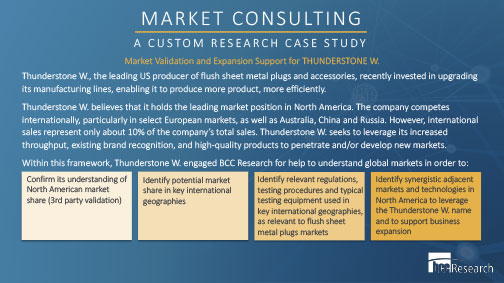 Market Consulting