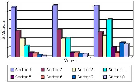 GLOBAL BIPV REVENUE TO PHOTOVOLTAIC MANUFACTURERS BY BIPV APPLICATION SEGMENT, 2013-2019