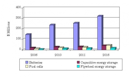 research paper on energy sources What can be the research topic in renewable energy the power comes from various sources some good survey/review paper on parallel and.