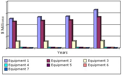 GLOBAL MARKET FOR AMBULANCE AND EMS EQUIPMENT, 2011-2018